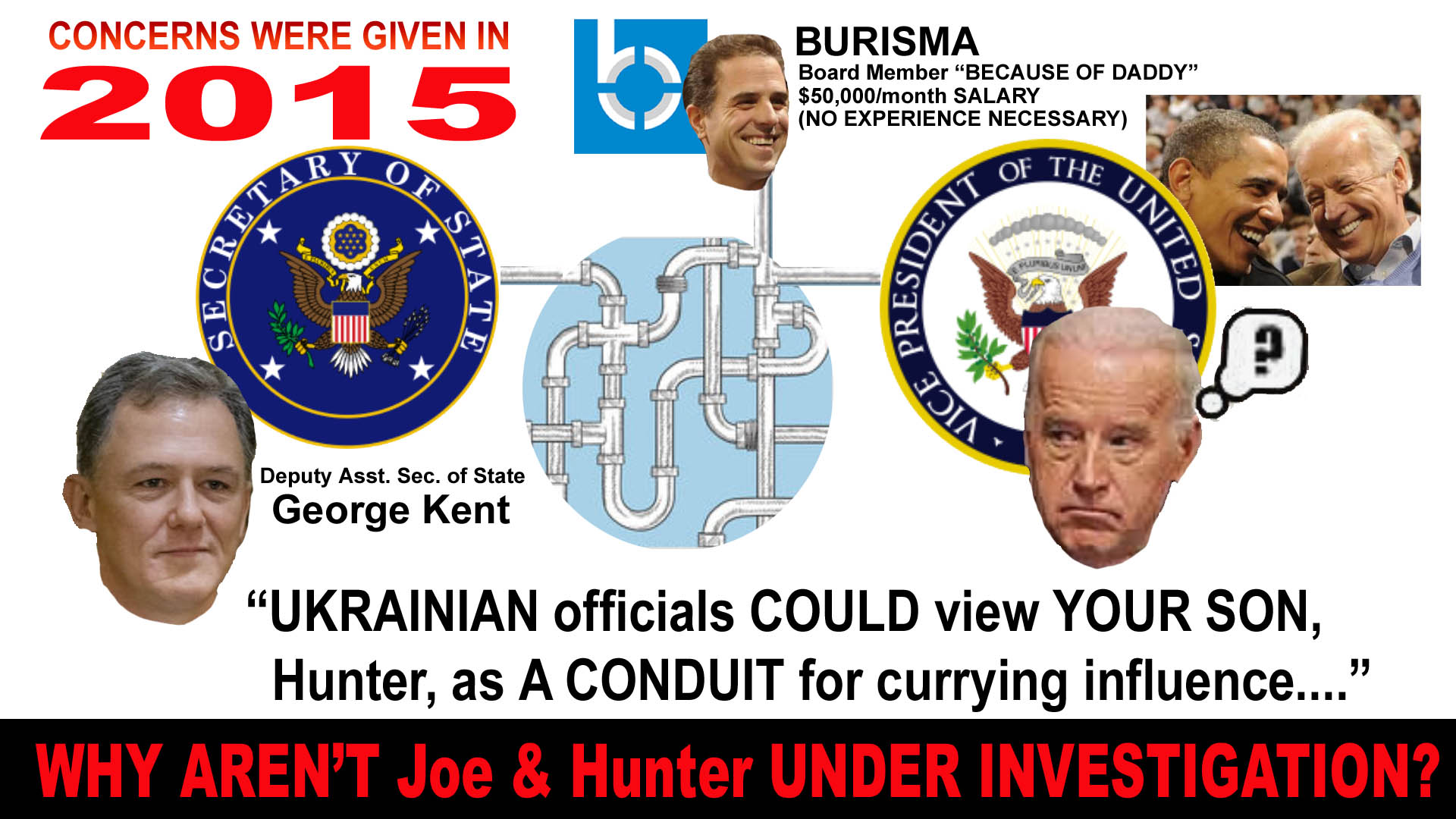 BIDEN - WHY ARENT  JOE  AND  HUNTER   UNDER INVESTIGATION - JPEG.jpg
